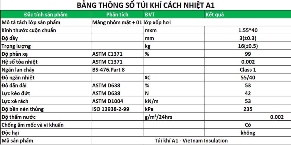 Bảng phân tích thông số kỹ thuật túi khí cách nhiệt A1